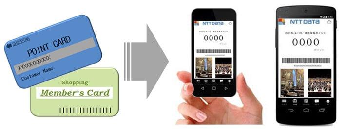 バーコード式ポイントカードのスマートフォンアプリ イメージ図