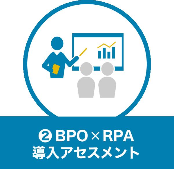 2.BPO×RPA 導入アセスメント